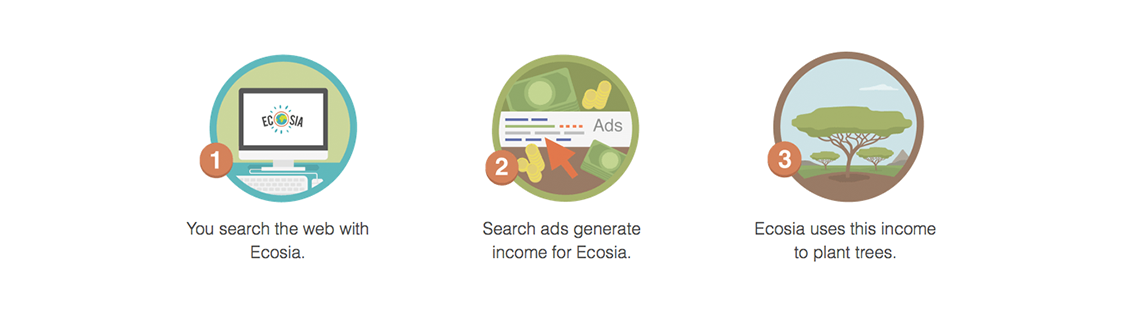 Ecosia_How_it_works